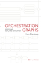 Orchestration Graphs  From Pierre Dillenbourg - EPFL Press
